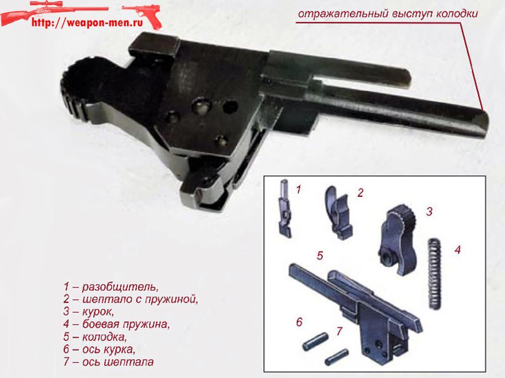 Пистолет ТТ - Тульский Токорев (Колодка УСМ)