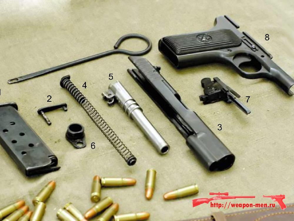 Пистолет ТТ - Тульский Токорев (Неполная разборка)