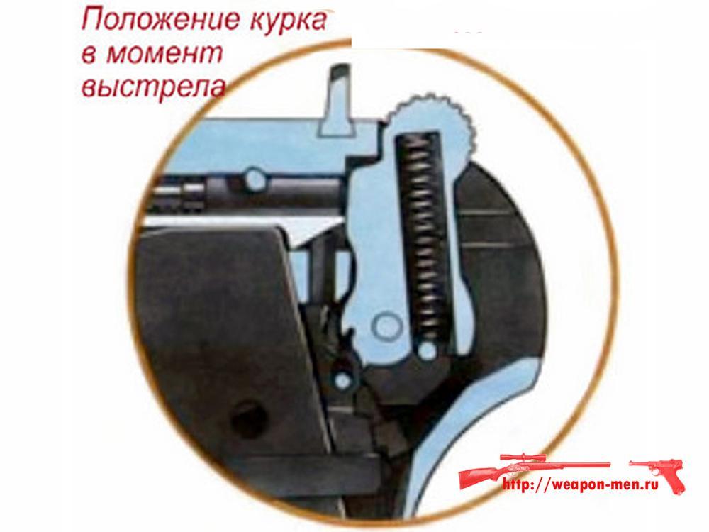 Пистолет ТТ - Тульский Токорев (Положение курка в момент выстрела)