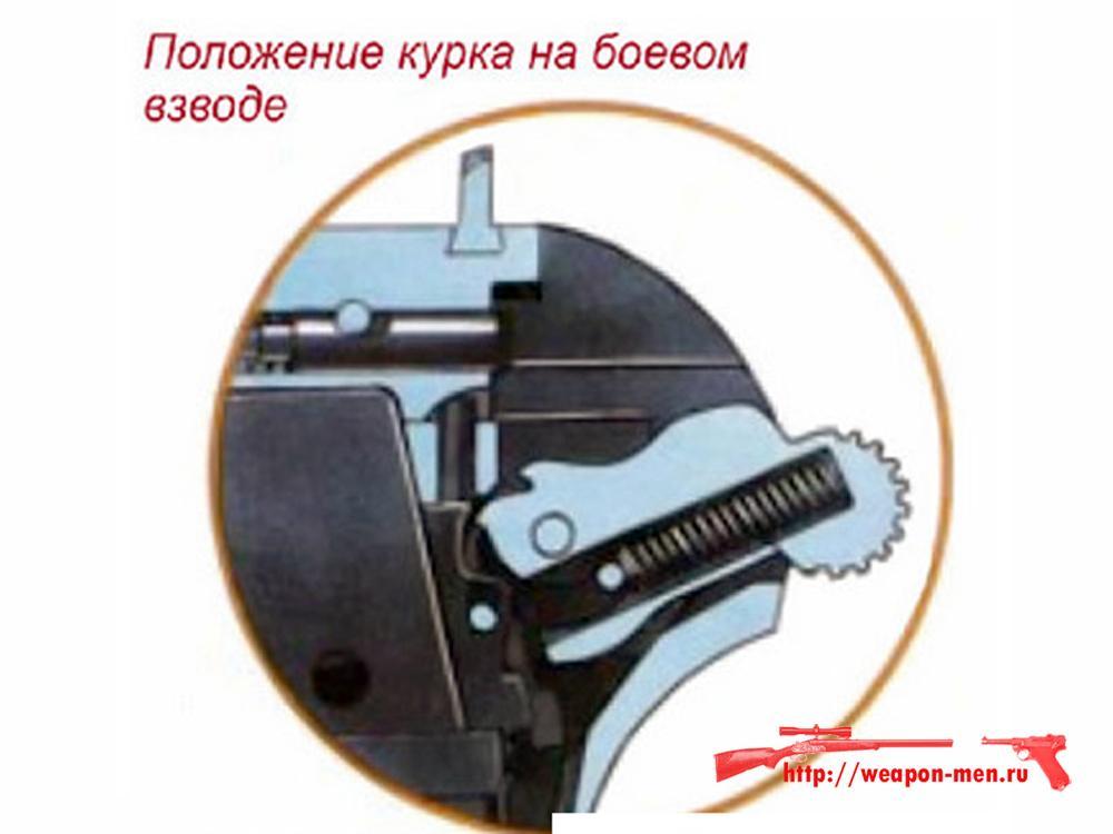 Пистолет ТТ - Тульский Токорев (Положение курка на боевом взводе)