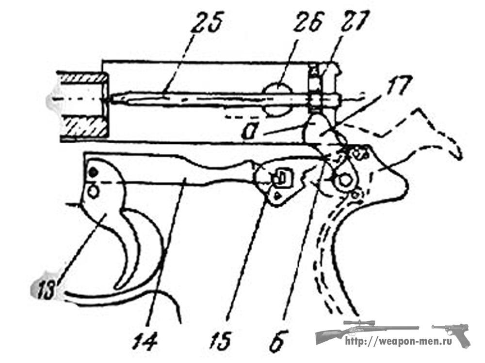 Walther P38 - Вальтер Р38 (Схема работы предохранителя от преждевременных выстрелов)