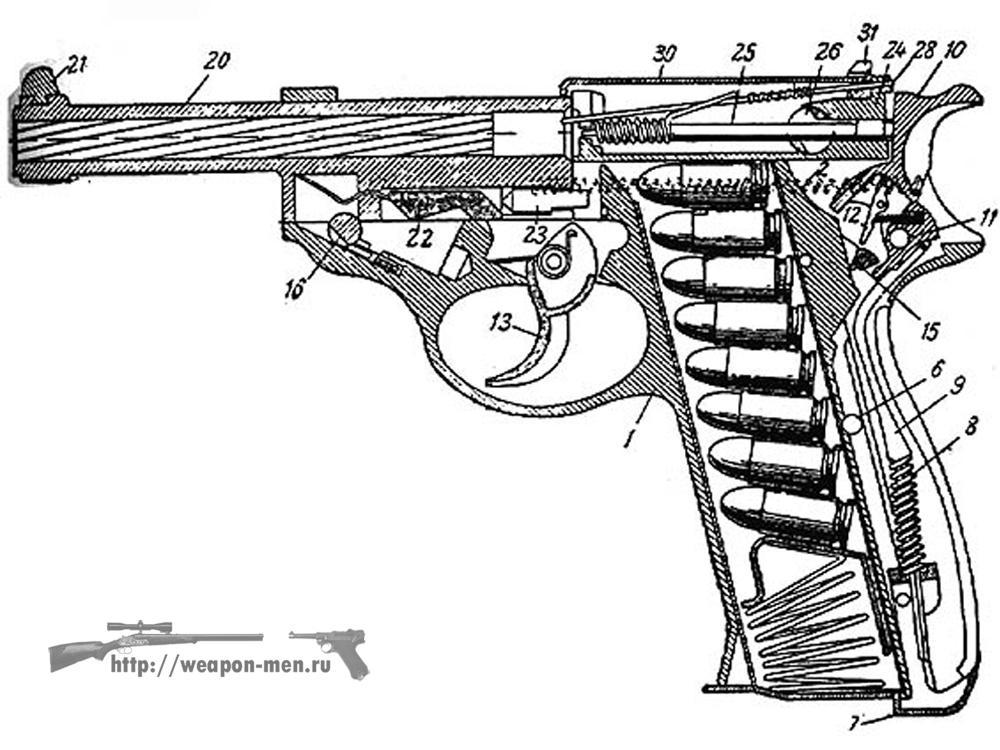 Walther P38 - Вальтер Р38 (Разрез пистолета по оси)