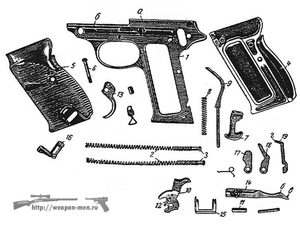 Walther P38 - Вальтер Р38 (Рамка разобранная)