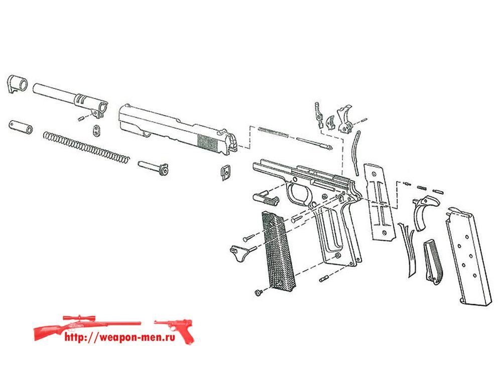 Кольт Government  M1911 (А1) (Полная разборка)