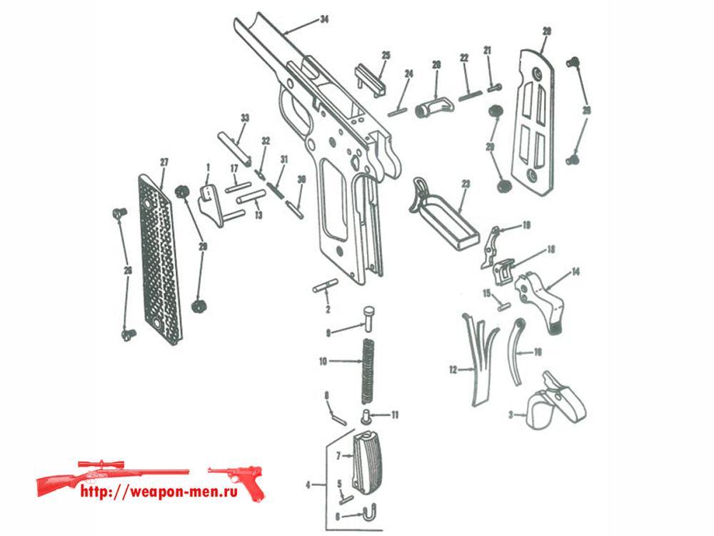 Кольт Government  M1911