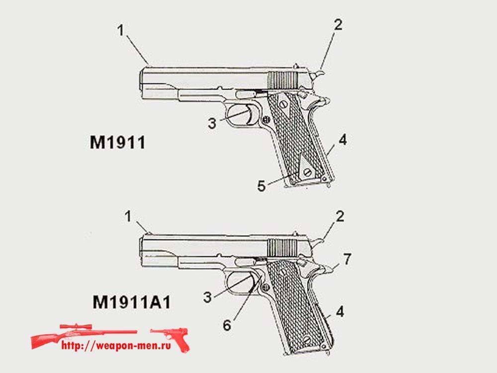 Модели M1911 и M1911 (А1)
